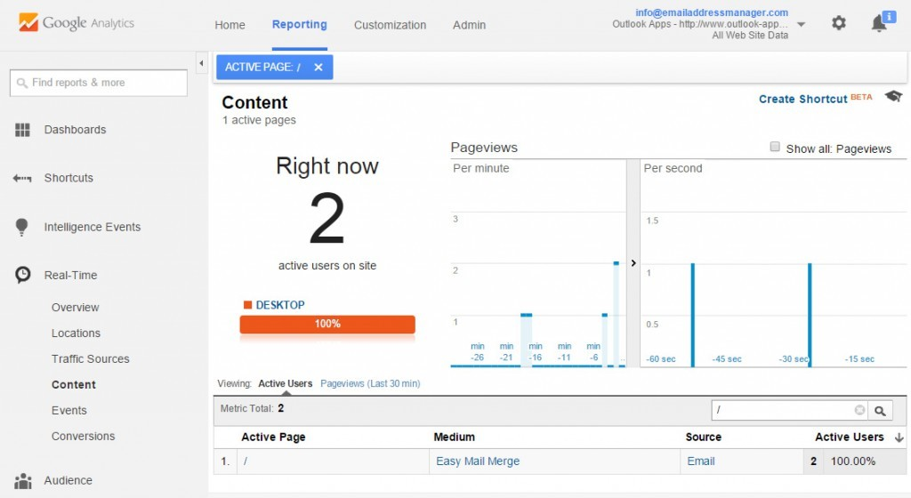 Email click tracking - Google Analytics report